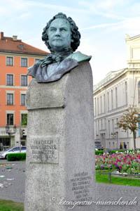 - Widnmann Max von